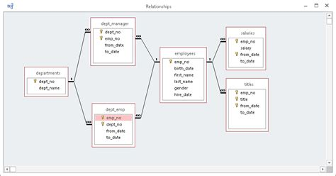 access relationship diagram database diagram in ms access gallery how to guide and