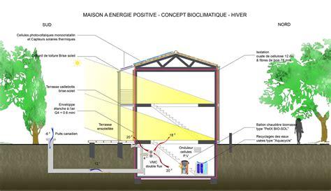 Maison A Energie Positive 4231 by Maison 224 233 Nergie Positive B Lhenry Architecture