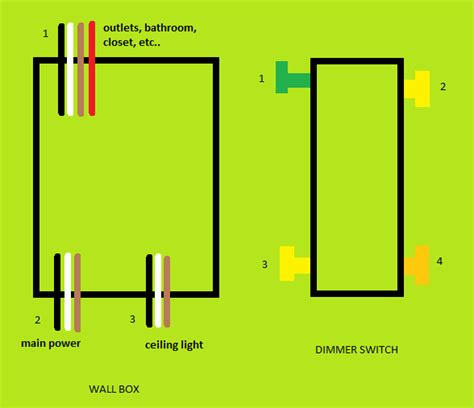 dimmer switch program 3 sets of wires doityourself