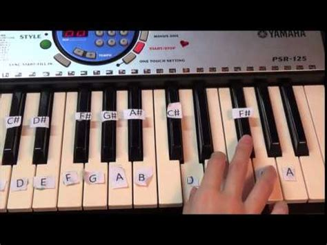 tutorial piano thinking out loud thinking out loud ed sheeran piano tutorial part 2 easy