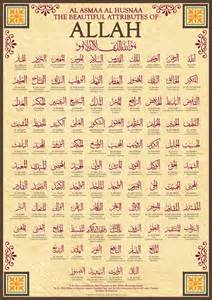 Arti Nama 99 Nama Allah Asmaul Husna Dan Makna Fyna Auto Cars