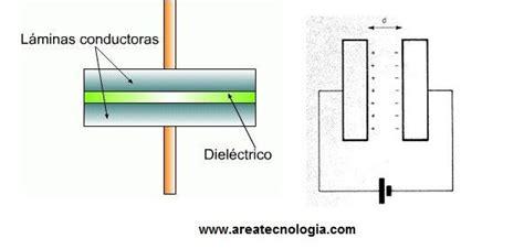 condensador esferico con dos dielectricos 191 qu 233 es un condensador electricidad residencial y electronica