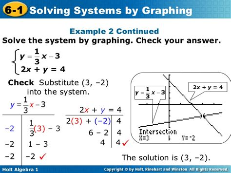 Solving Systems By Graphing Worksheet 6 1 by A1 6 1 Solving Systems By Graphing Rev