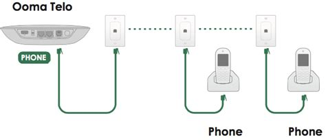 voip home wiring diagram