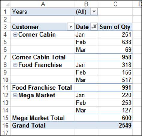change layout of excel pivot table change pivot table to outline layout with vba excel
