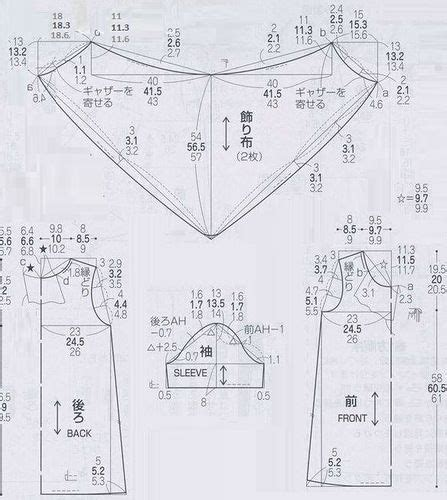 factory design pattern adalah 4734 best sewing images on pinterest sewing patterns