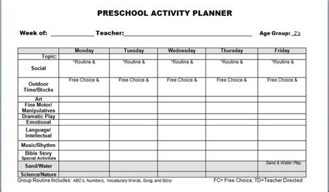 lesson plan template child care 12 best lesson plans template images on pinterest lesson