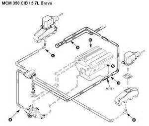 mercruiser water flow diagram offshoreonly
