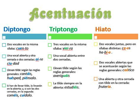 ejemplo de diptongos ejercicios de palabras con diptongos hiatos y triptongos