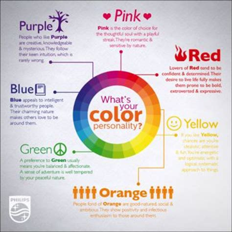 what does it mean if your favorite color is red 25 best ideas about favorite color meaning on pinterest