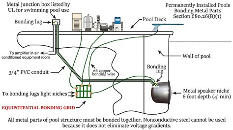sebco low voltage lighting transformer wiring diagram