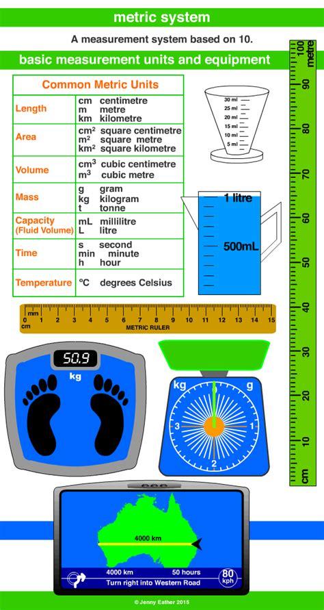 sle psychrometric chart mtrica htmlrincondelvagocom sep 16 2009 physical science