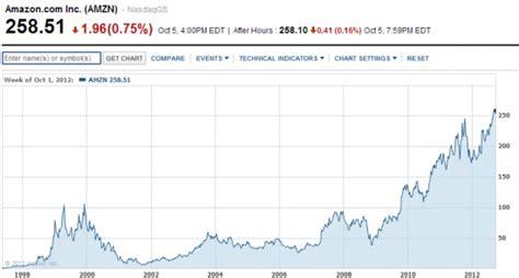 alibabas record stock surge sends yahoo shares toward 17 year high