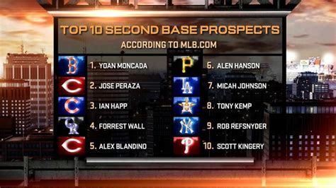 Second Top prospect top 10 second basemen for 2016 mlb