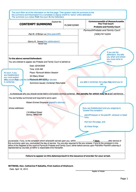 Contempt In Probate And Family Court Mba by 1 Middlesex Probate Court Forms And Templates Free To