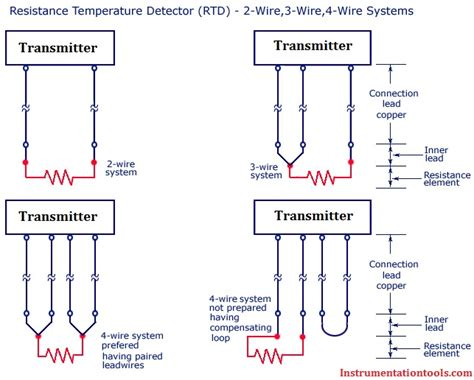 rtd probe wiring diagram rtd free engine image for user