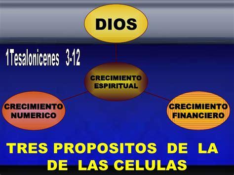 estudios biblicos para celulas de hogar sermones cristianos para el dia de la madre