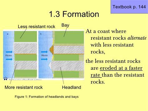 headland and bay diagram coasts headlands and bays