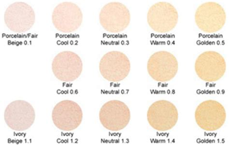 the natural tones from ivory to beige to taupe are mineral foundation guide