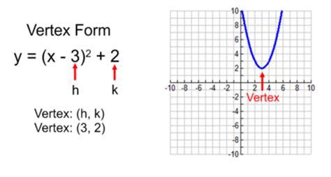 digi 203 algebra 1 graphing a quadratic function in
