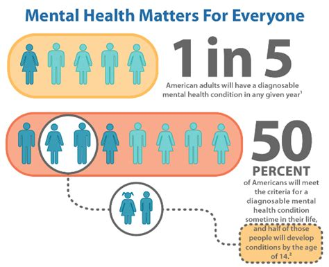 how to get a psychiatric service mental health matters mental health america of the heartland