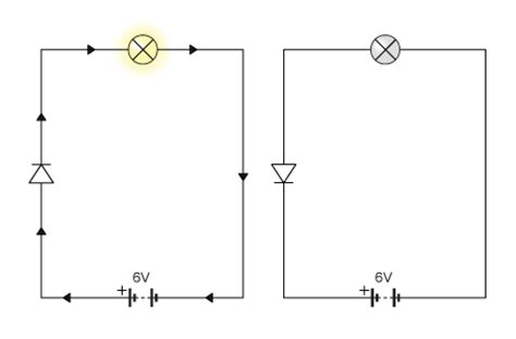 diode forward bias circuit diagram gcse bitesize diodes
