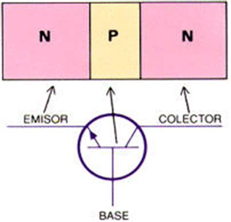 simbolo de transistor npn y pnp simbolo de transistor pnp y npn 28 images diferencias entre pnp y npn en cableado de aut 243