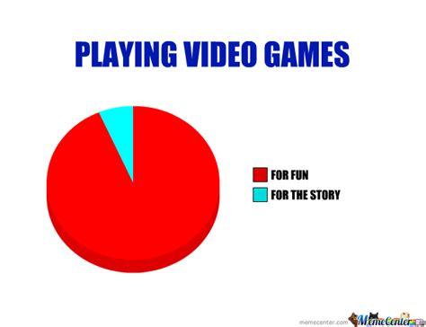 Playing Games Meme - playing video games by oranxd meme center