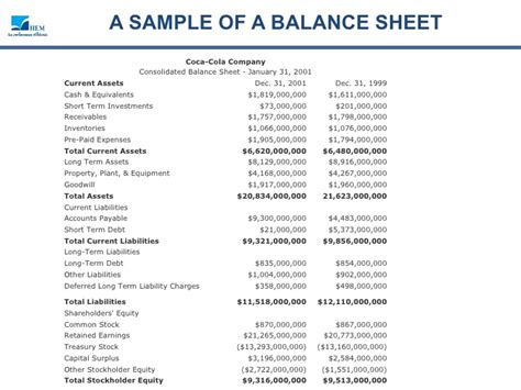 Consolidated Balance Sheet Template by Consolidated Balance Sheet Template Balance Sheet Analysis