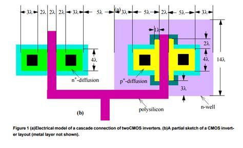 cmos layout design jobs cmos inverter parasitic capacitances electrical mo