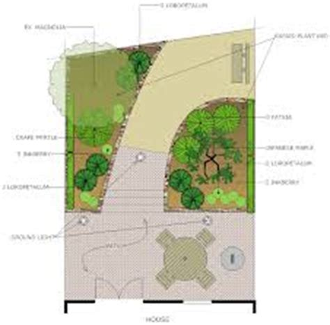 Landscape Design Software Smartdraw Garden Design Software 10 Free Tools To Beautify Your