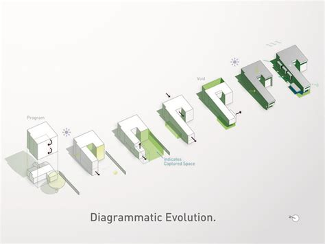 concept design with er model best 25 architecture concept diagram ideas on pinterest