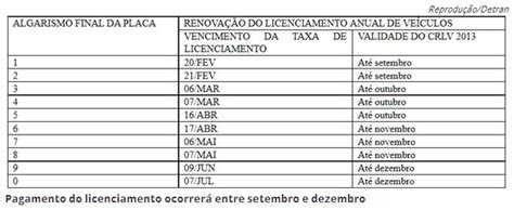 pagamento pensionistas do rn pagamento dos servidores do estado do rn mes fevereiro