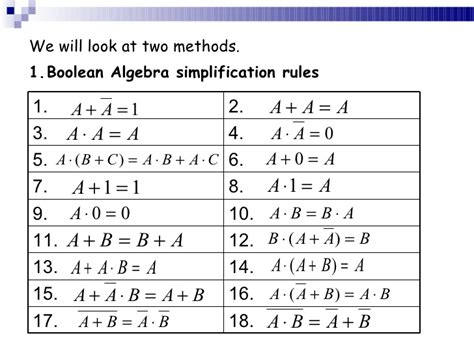 boolean expression to table table to boolean expression lab de lab manual