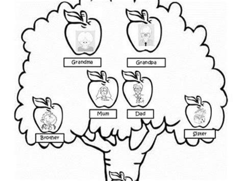 my family tree coloring pages
