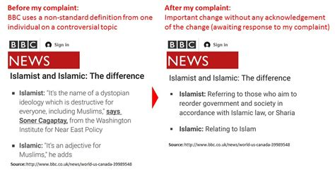 Complaint Letter Define Changes Definition Of Islamist On Front Page Story After Complaint Muslim Council Of