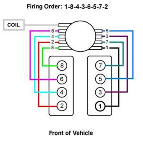 chevy 454 spark wiring diagram get free image about
