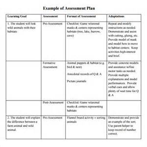 Assessment Template by Sle Assessment Plan 9 Documents In Pdf