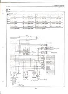 kubota dynamo wiring diagram kubota free engine image
