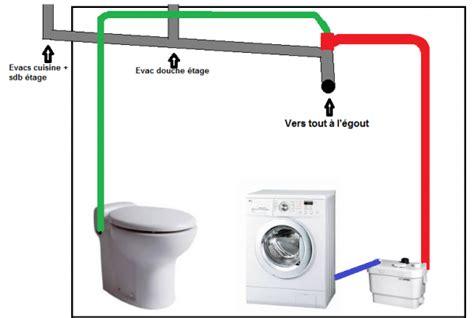 Comment Installer Un Sanibroyeur 4155 by Connecter Un Sanibroyeur Sur Une Pompe De Relevage 6