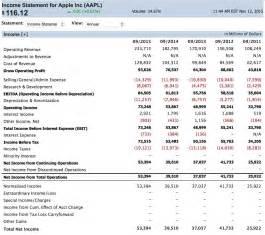 Income Tax Provision Template by Doc 708830 Sle Income Statement Income Statement