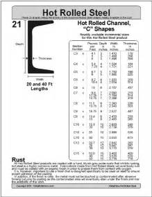 Rolled Steel Channel Section Sizes by Standard Aluminum Channel Size Chart Pictures To Pin On Pinsdaddy