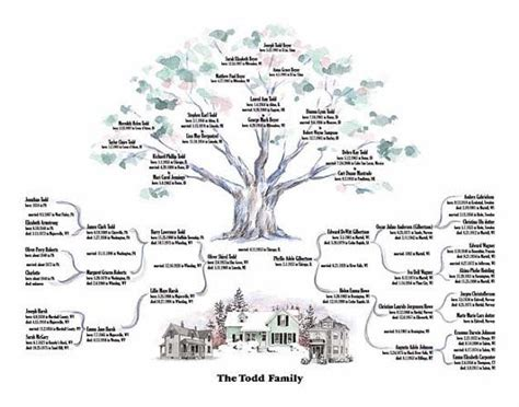 roots template 217 best images about family tree charts forms on