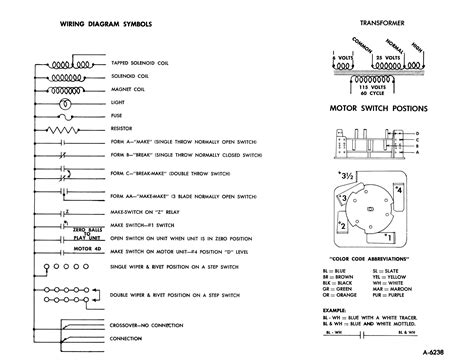 automotive schematic symbols wiring diagram manual