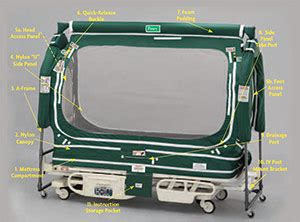 care  frame canopy enclosure