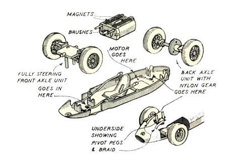 Tracker Original Piero Indonesia slot car history part 1