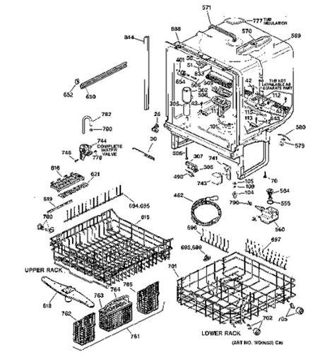 ge power 3 parts diagram ge power 3 dishwasher parts diagram engine diagram