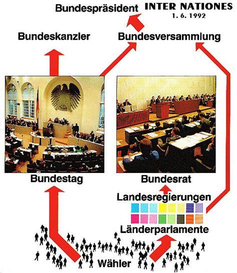 wann ist bundeskanzlerwahl so wird in deutschland gew 228 hlt