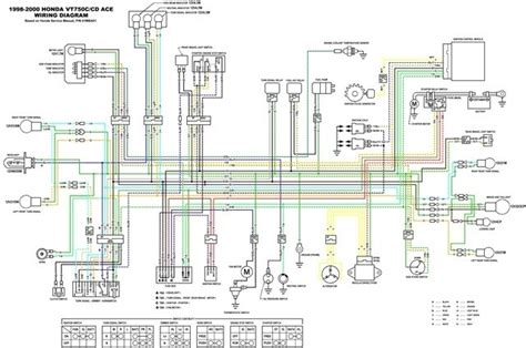 1998 honda accord wiring diagram honda accord fuse box
