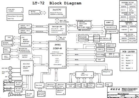 computer motherboard circuit diagram lt72 motherboard circuit diagram laptop schematic